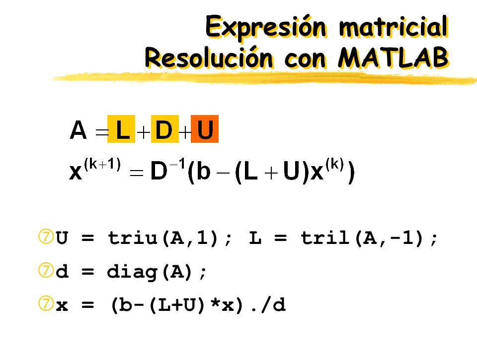 Expresión matricial Resolución con MATLAB U = triu(A,1); L = tril(A,-1); d = diag(A); x = (b-(L+U)*x)./d