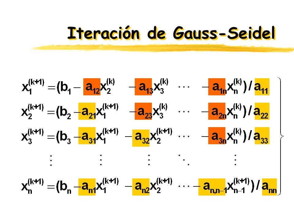Iteración de Gauss-Seidel