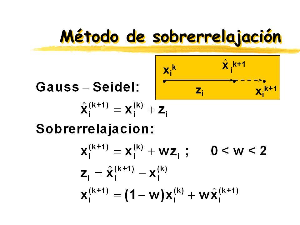 Método de sobrerrelajación xikxik zizi x i k+1 i k+1