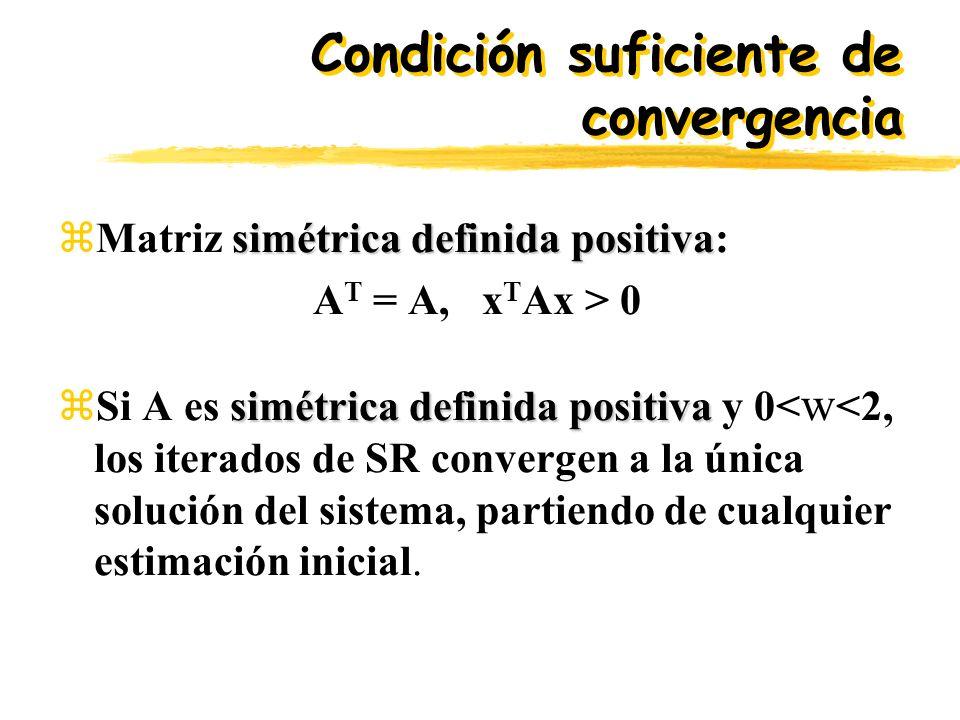 Condición suficiente de convergencia simétrica definida positiva zMatriz simétrica definida positiva: A T = A, x T Ax > 0 simétrica definida positiva
