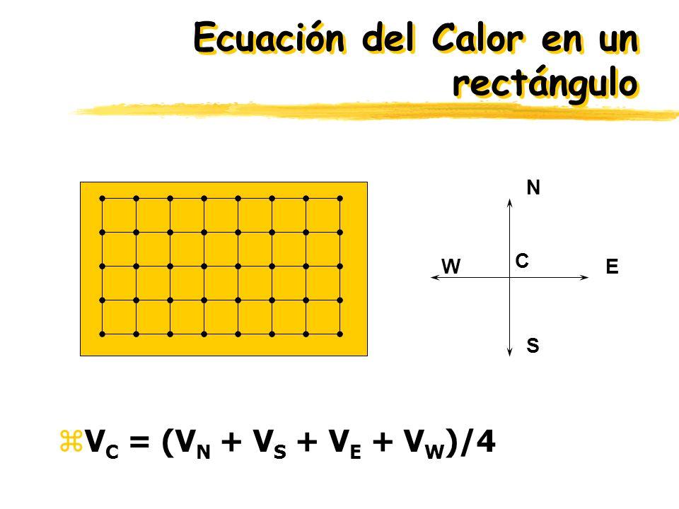 Ecuación del Calor en un rectángulo zV C = (V N + V S + V E + V W )/4 C N EW S
