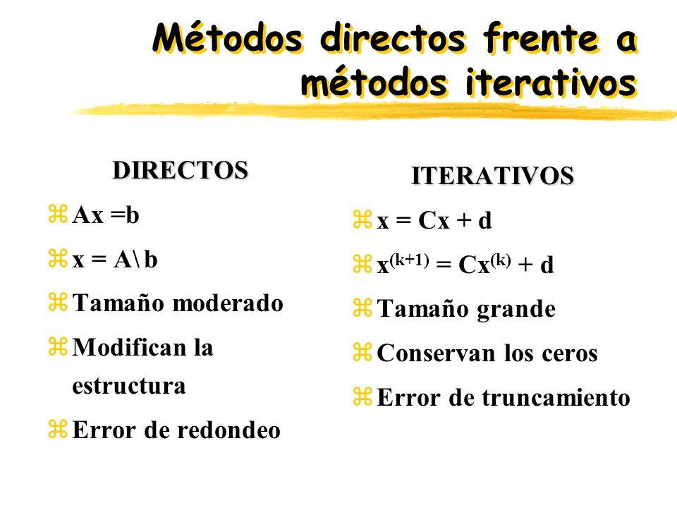 Métodos directos frente a métodos iterativos DIRECTOS zAx =b zx = A\ b zTamaño moderado zModifican la estructura Error de redondeo ITERATIVOS zx = Cx