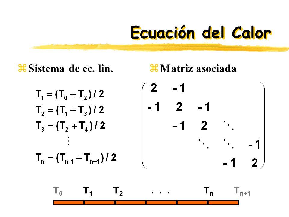 Ecuación del Calor zSistema de ec. lin.zMatriz asociada T 0 T 1 T 2...T n T n+1