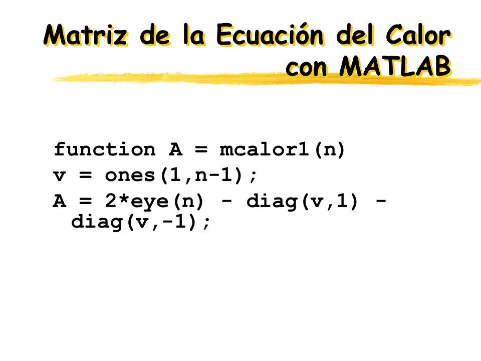 Matriz de la Ecuación del Calor con MATLAB function A = mcalor1(n) v = ones(1,n-1); A = 2*eye(n) - diag(v,1) - diag(v,-1);