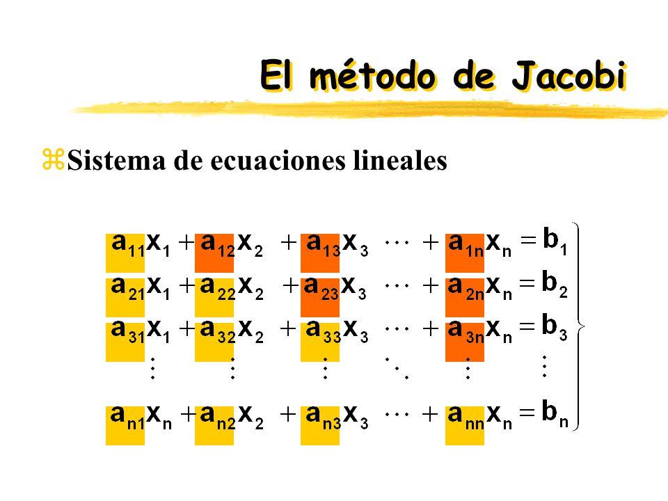 El método de Jacobi zSistema de ecuaciones lineales