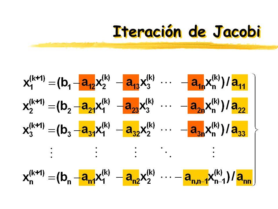 Resumen grandesdispersas zLos métodos iterativos se aplican a matrices grandes y dispersas.