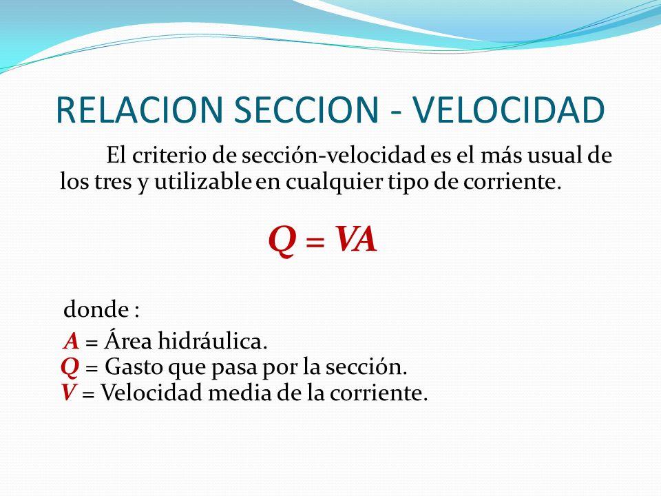 RELACION SECCION - VELOCIDAD El criterio de sección-velocidad es el más usual de los tres y utilizable en cualquier tipo de corriente.