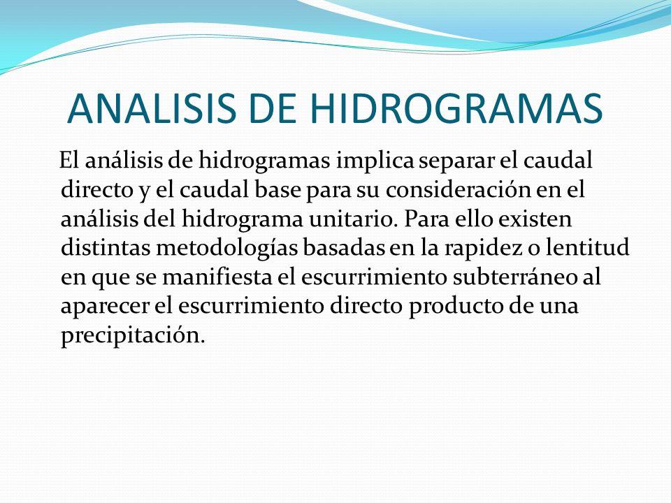 ANALISIS DE HIDROGRAMAS El análisis de hidrogramas implica separar el caudal directo y el caudal base para su consideración en el análisis del hidrograma unitario.