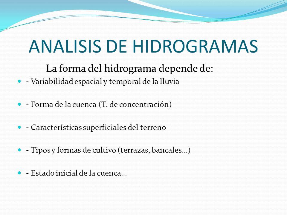 ANALISIS DE HIDROGRAMAS La forma del hidrograma depende de: - Variabilidad espacial y temporal de la lluvia - Forma de la cuenca (T.