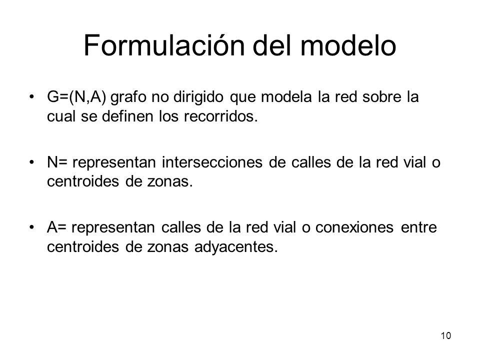 10 Formulación del modelo G=(N,A) grafo no dirigido que modela la red sobre la cual se definen los recorridos. N= representan intersecciones de calles