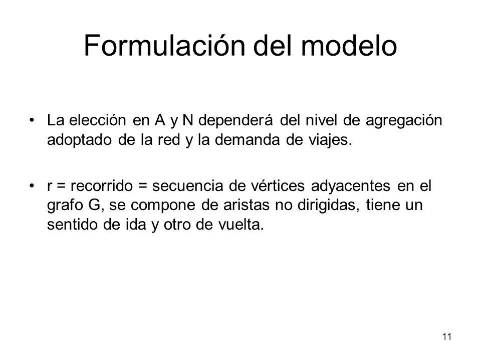 11 Formulación del modelo La elección en A y N dependerá del nivel de agregación adoptado de la red y la demanda de viajes. r = recorrido = secuencia