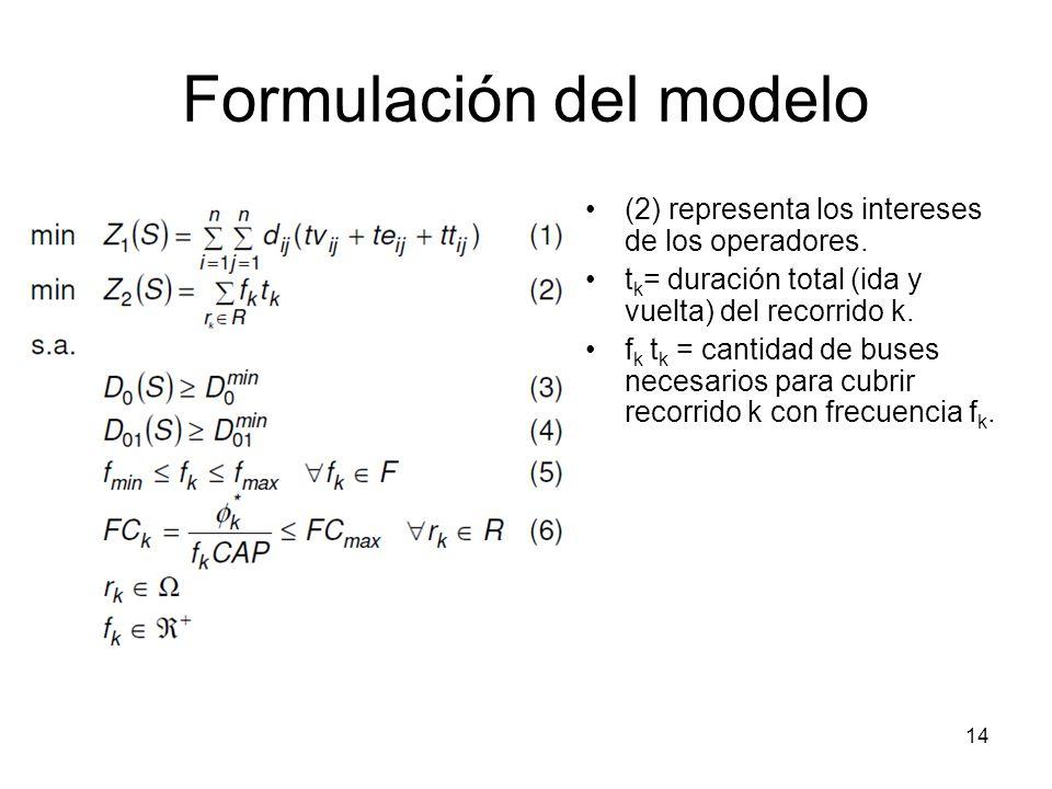 14 Formulación del modelo (2) representa los intereses de los operadores. t k = duración total (ida y vuelta) del recorrido k. f k t k = cantidad de b