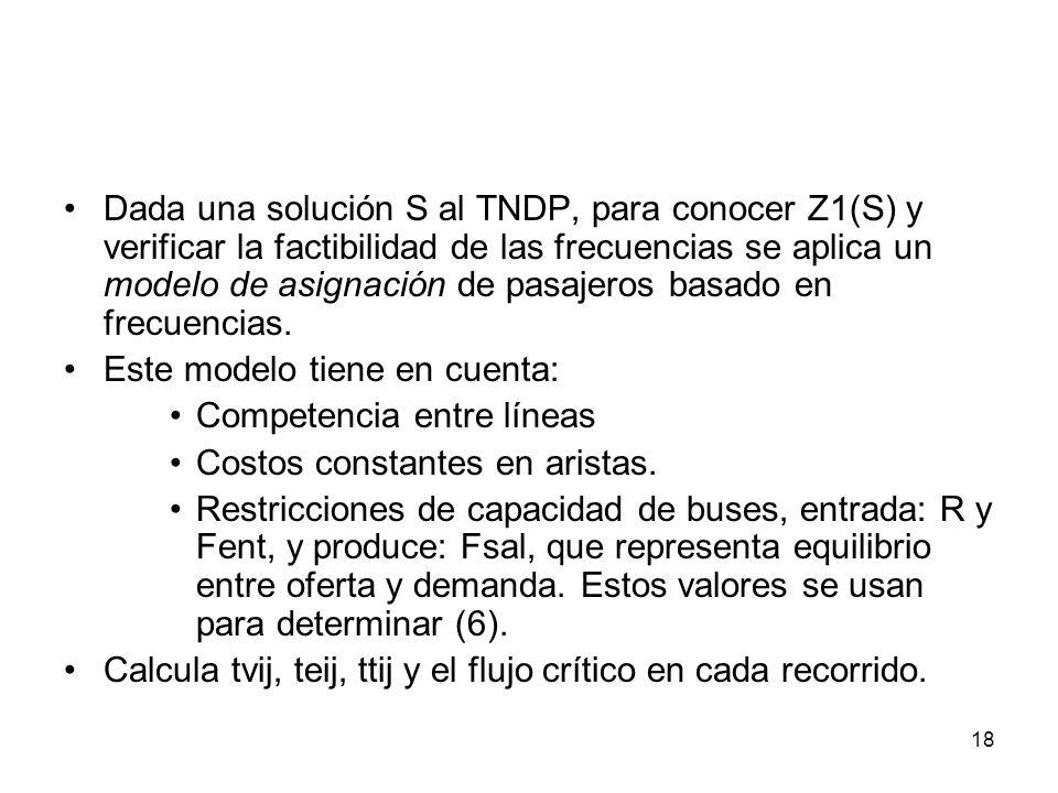 18 Dada una solución S al TNDP, para conocer Z1(S) y verificar la factibilidad de las frecuencias se aplica un modelo de asignación de pasajeros basad