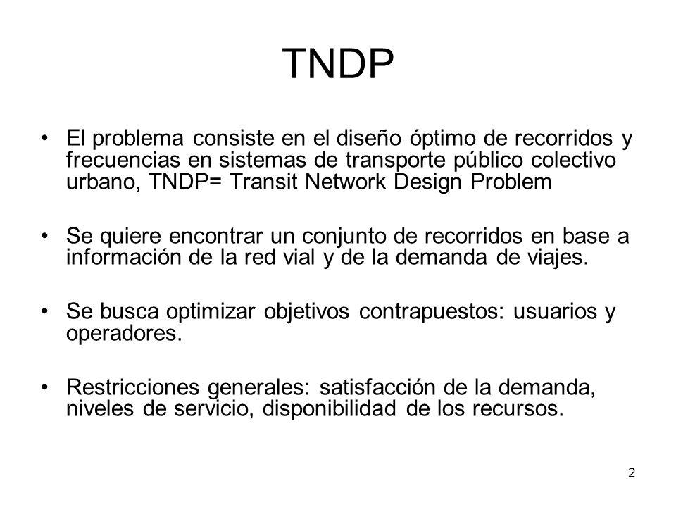 2 TNDP El problema consiste en el diseño óptimo de recorridos y frecuencias en sistemas de transporte público colectivo urbano, TNDP= Transit Network