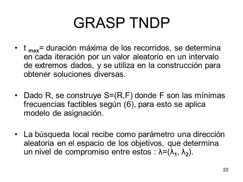 20 GRASP TNDP t max = duración máxima de los recorridos, se determina en cada iteración por un valor aleatorio en un intervalo de extremos dados, y se