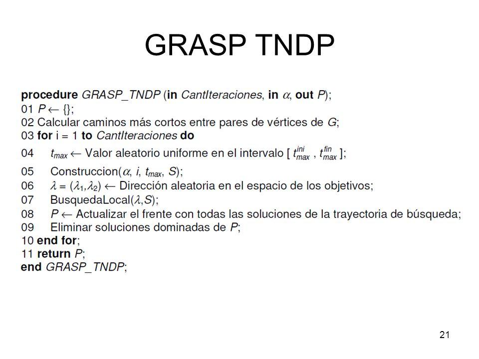 21 GRASP TNDP