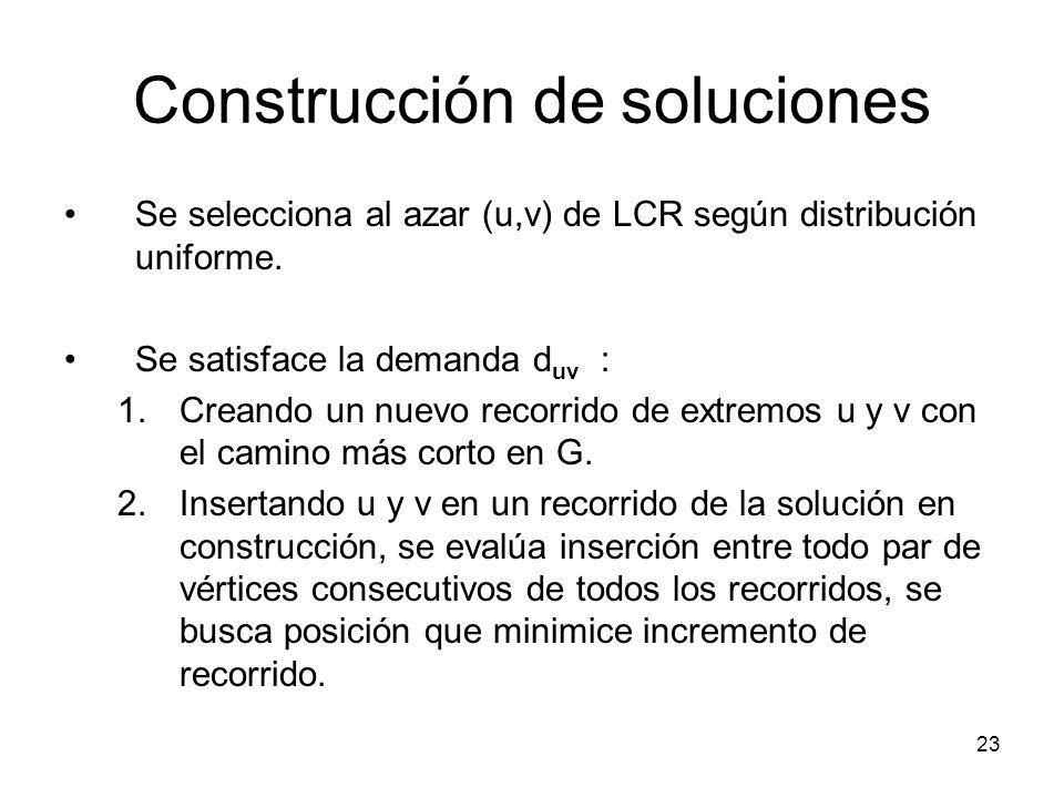 23 Construcción de soluciones Se selecciona al azar (u,v) de LCR según distribución uniforme. Se satisface la demanda d uv : 1.Creando un nuevo recorr
