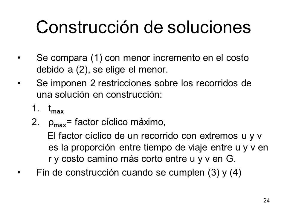 24 Construcción de soluciones Se compara (1) con menor incremento en el costo debido a (2), se elige el menor. Se imponen 2 restricciones sobre los re