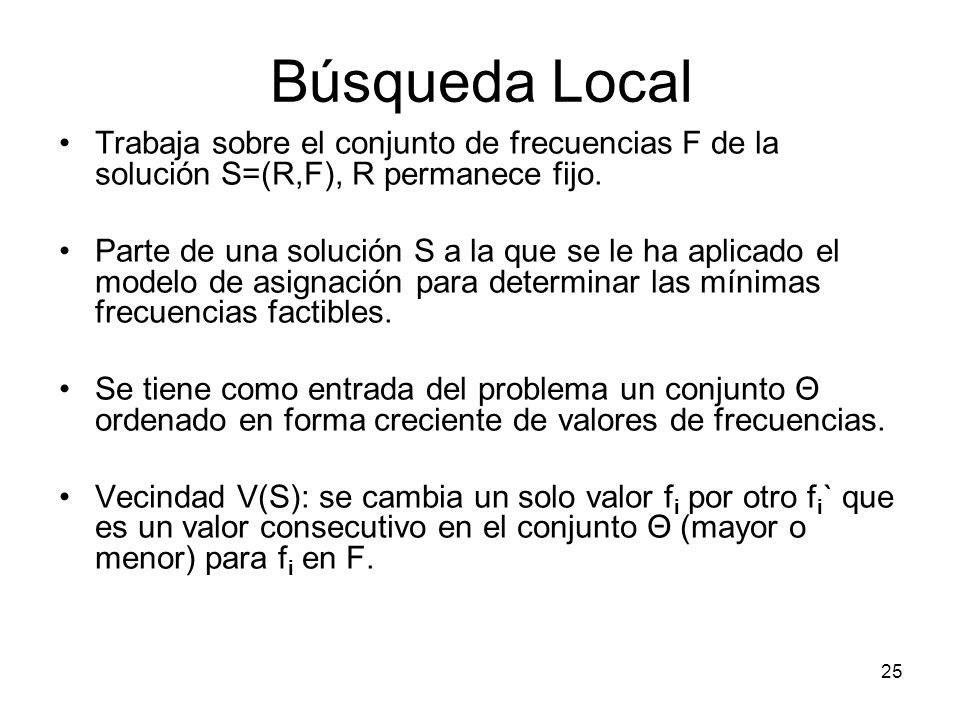 26 Búsqueda Local |V(S)| es máximo 2*|R| La evaluación de solución vecina implica uso de modelo de asignación (para calcular Z1).