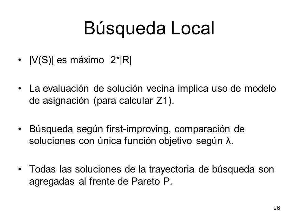 26 Búsqueda Local |V(S)| es máximo 2*|R| La evaluación de solución vecina implica uso de modelo de asignación (para calcular Z1). Búsqueda según first