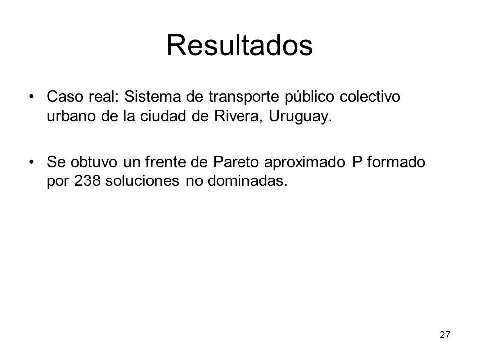 27 Resultados Caso real: Sistema de transporte público colectivo urbano de la ciudad de Rivera, Uruguay. Se obtuvo un frente de Pareto aproximado P fo