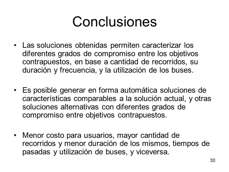 30 Conclusiones Las soluciones obtenidas permiten caracterizar los diferentes grados de compromiso entre los objetivos contrapuestos, en base a cantid