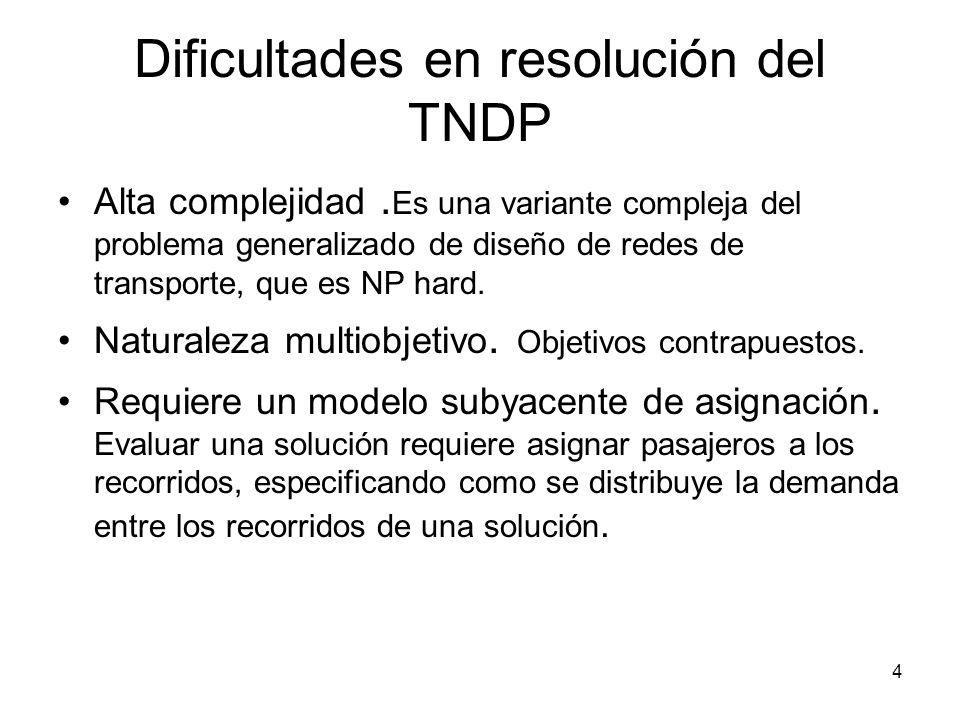 4 Dificultades en resolución del TNDP Alta complejidad. Es una variante compleja del problema generalizado de diseño de redes de transporte, que es NP
