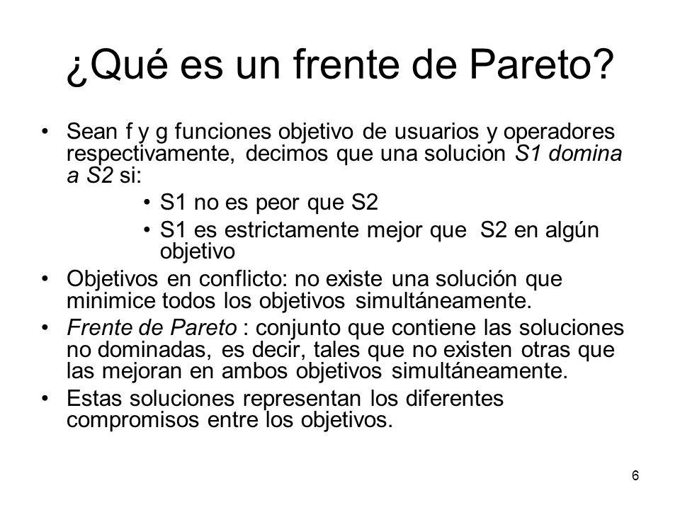 6 ¿Qué es un frente de Pareto? Sean f y g funciones objetivo de usuarios y operadores respectivamente, decimos que una solucion S1 domina a S2 si: S1