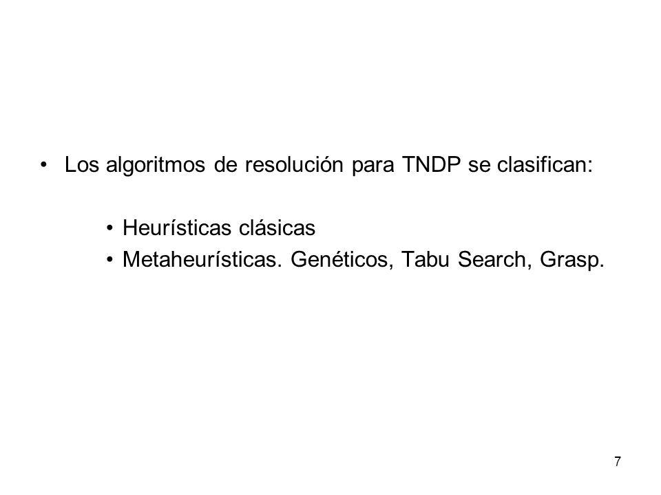 7 Los algoritmos de resolución para TNDP se clasifican: Heurísticas clásicas Metaheurísticas. Genéticos, Tabu Search, Grasp.