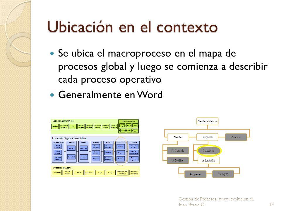 Ubicación en el contexto Se ubica el macroproceso en el mapa de procesos global y luego se comienza a describir cada proceso operativo Generalmente en