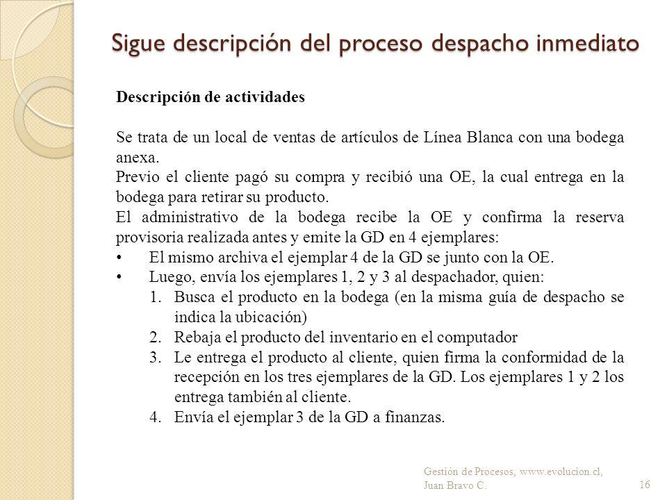 Sigue descripción del proceso despacho inmediato Gestión de Procesos, www.evolucion.cl, Juan Bravo C.16 Descripción de actividades Se trata de un loca