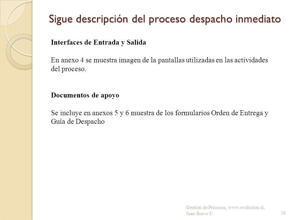 Sigue descripción del proceso despacho inmediato Gestión de Procesos, www.evolucion.cl, Juan Bravo C.19 Interfaces de Entrada y Salida En anexo 4 se m