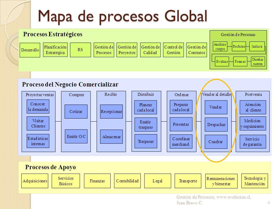 Mapa de procesos Global Gestión de Procesos, www.evolucion.cl, Juan Bravo C.4
