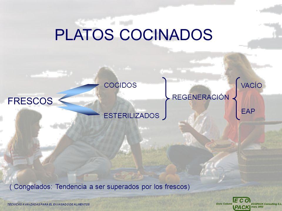TÉCNICAS AVANZADAS PARA EL ENVASADO DE ALIMENTOS PLATOS COCINADOS FRESCOS COCIDOS ESTERILIZADOS REGENERACIÓN VACÍO EAP ( Congelados: Tendencia a ser s