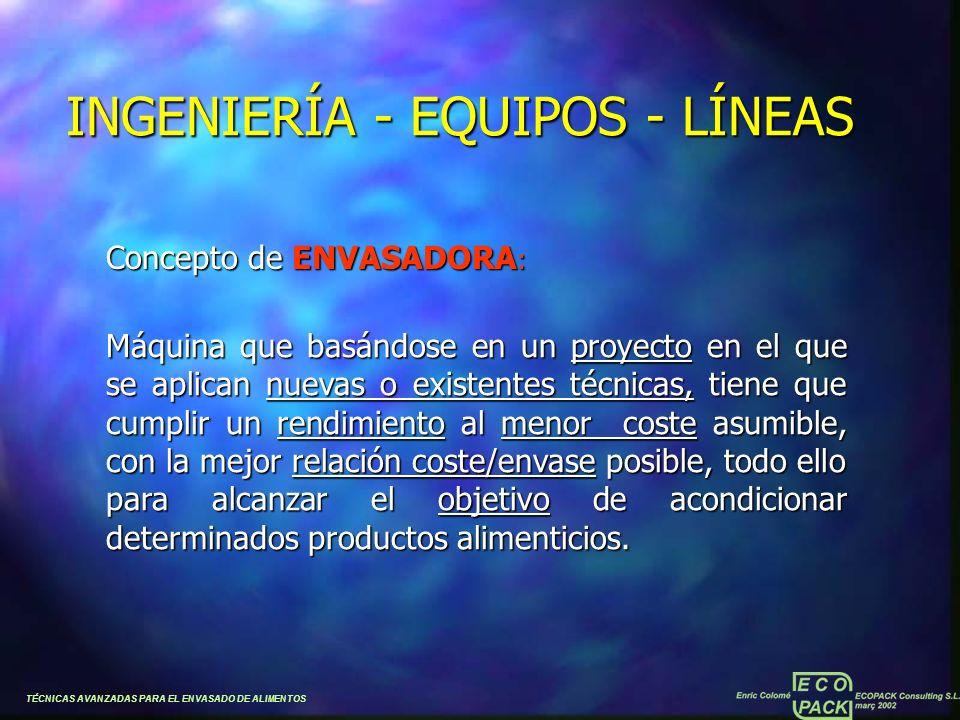 INGENIERÍA - EQUIPOS - LÍNEAS Concepto de ENVASADORA : TÉCNICAS AVANZADAS PARA EL ENVASADO DE ALIMENTOS Máquina que basándose en un proyecto proyecto