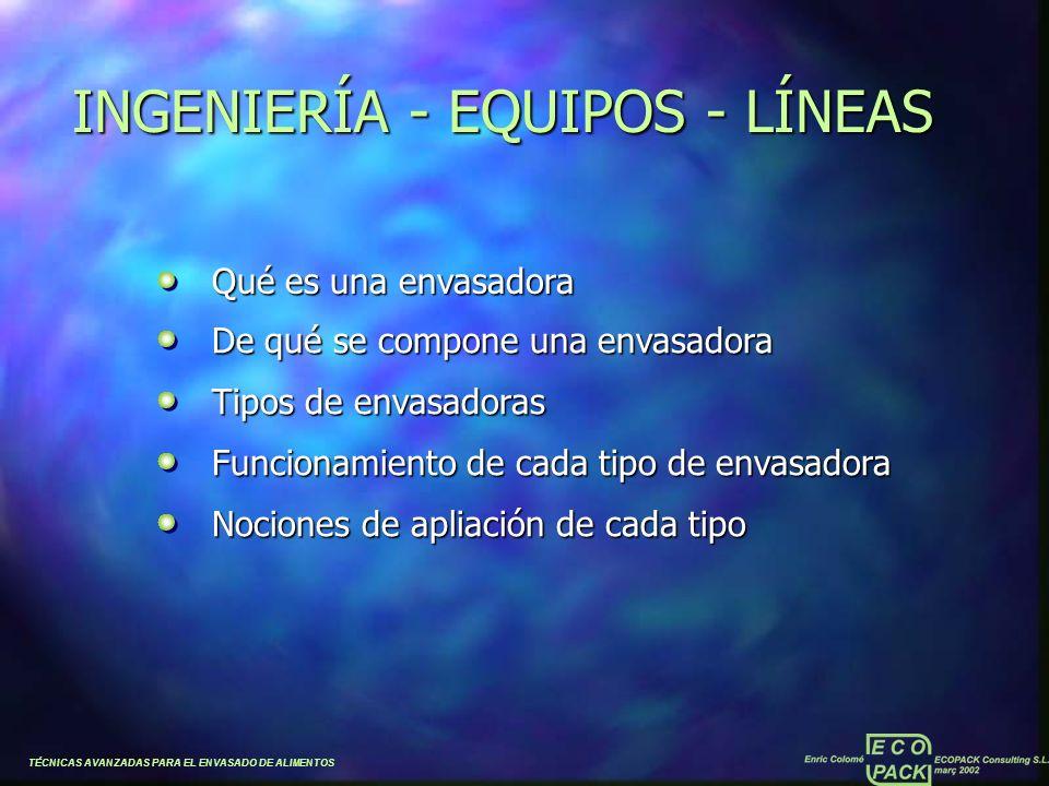 INGENIERÍA - EQUIPOS - LÍNEAS TÉCNICAS AVANZADAS PARA EL ENVASADO DE ALIMENTOS Qué es una envasadora De qué se compone una envasadora Tipos de envasad