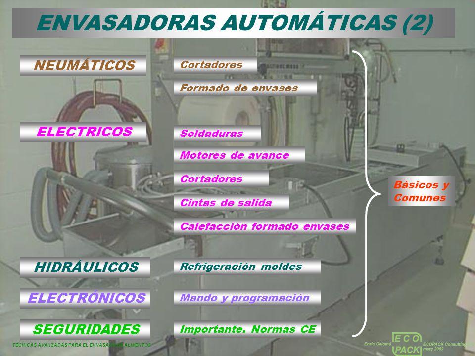 TÉCNICAS AVANZADAS PARA EL ENVASADO DE ALIMENTOS ENVASADORAS AUTOMÁTICAS (2) ELECTRICOS HIDRÁULICOS Soldaduras Motores de avance Cortadores Cintas de