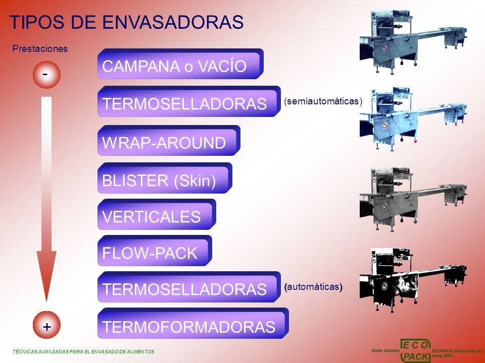 TÉCNICAS AVANZADAS PARA EL ENVASADO DE ALIMENTOS TIPOS DE ENVASADORAS CAMPANA o VACÍOWRAP-AROUNDBLISTER (Skin)VERTICALESFLOW-PACK TERMOFORMADORAS TERM