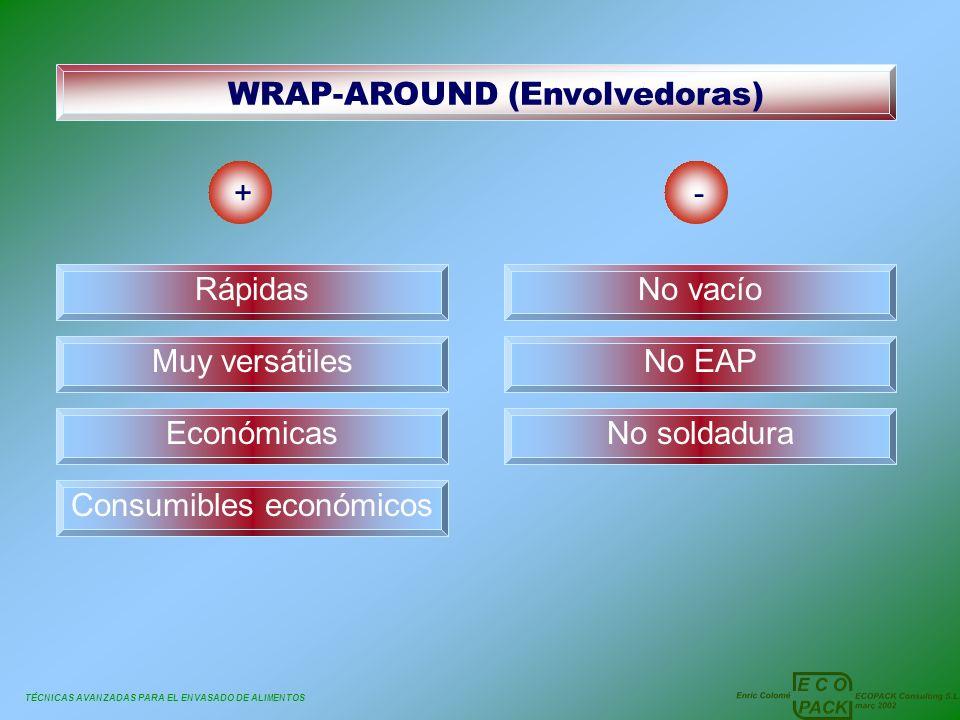 TÉCNICAS AVANZADAS PARA EL ENVASADO DE ALIMENTOS WRAP-AROUND (Envolvedoras) +- Rápidas Muy versátiles Económicas Consumibles económicos No vacío No EA