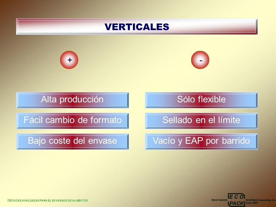 TÉCNICAS AVANZADAS PARA EL ENVASADO DE ALIMENTOS VERTICALES +- Alta producción Fácil cambio de formato Sólo flexible Sellado en el límite Vacío y EAP