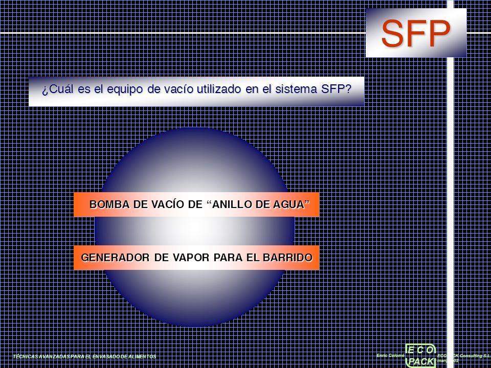 TÉCNICAS AVANZADAS PARA EL ENVASADO DE ALIMENTOS SFP ¿Cuál es el equipo de vacío utilizado en el sistema SFP? BOMBA DE VACÍO DE ANILLO DE AGUA GENERAD