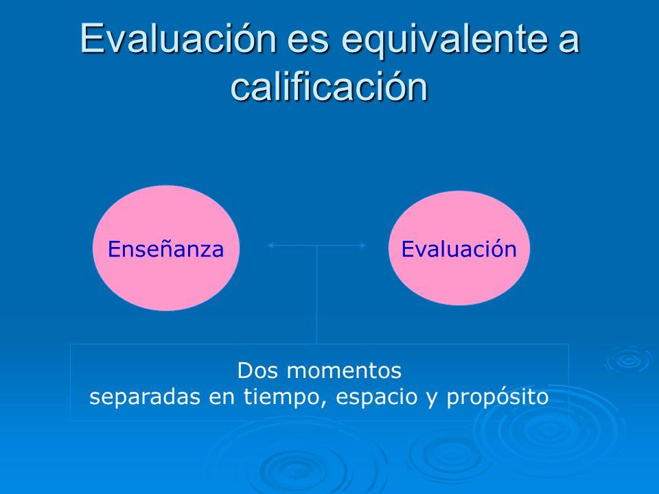 Evaluación es equivalente a calificación Enseñanza Evaluación Dos momentos separadas en tiempo, espacio y propósito