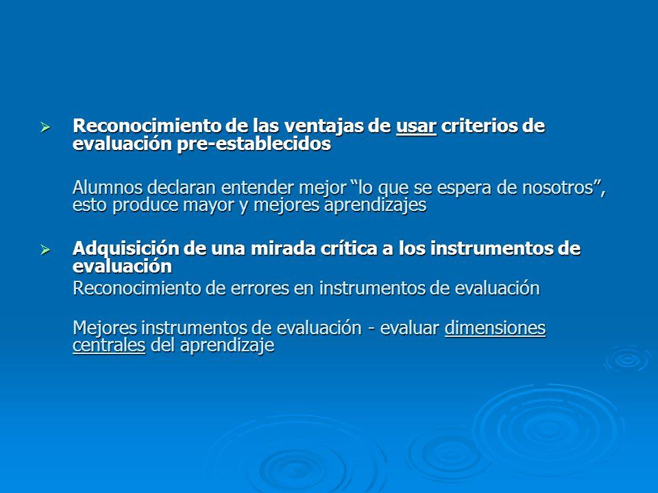 Reconocimiento de las ventajas de usar criterios de evaluación pre-establecidos Reconocimiento de las ventajas de usar criterios de evaluación pre-est