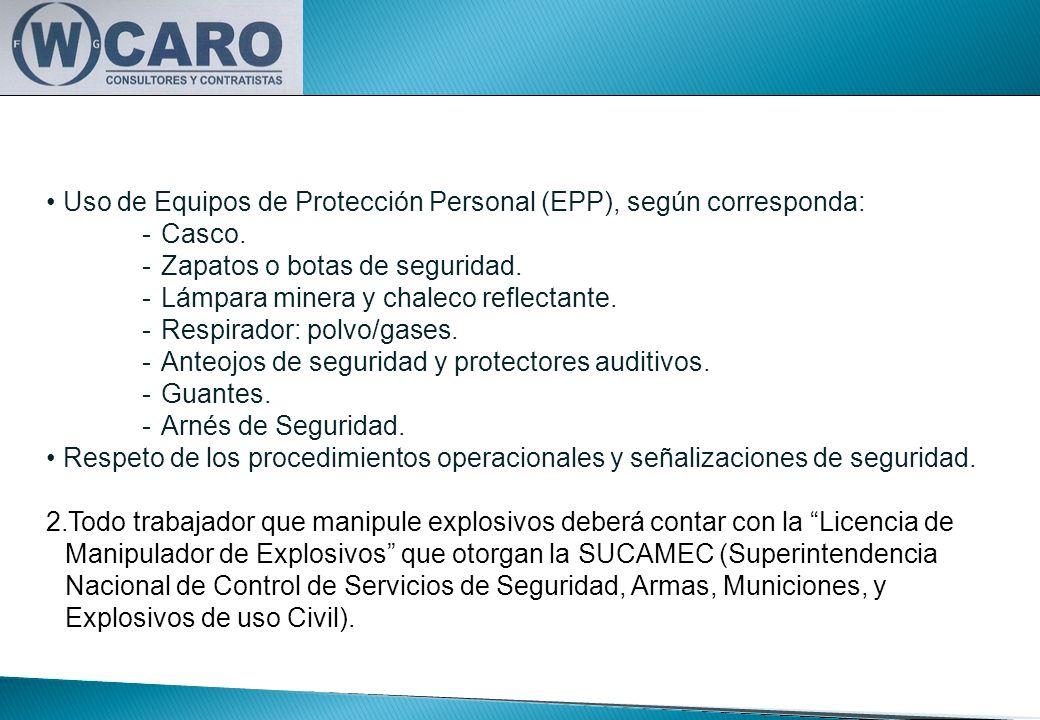 Uso de Equipos de Protección Personal (EPP), según corresponda: -Casco. -Zapatos o botas de seguridad. -Lámpara minera y chaleco reflectante. -Respira