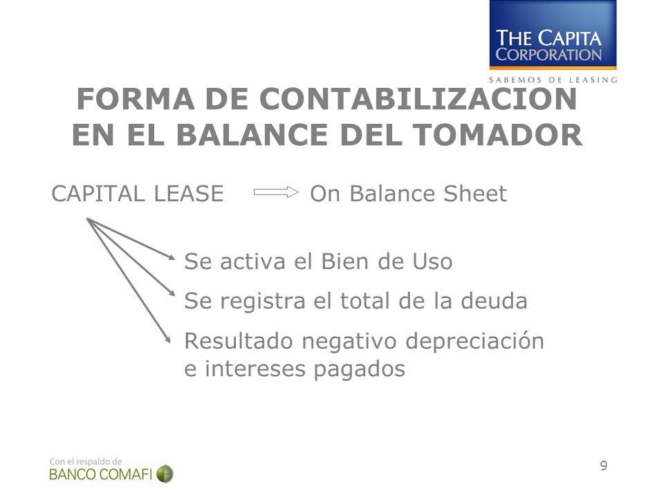 9 FORMA DE CONTABILIZACION EN EL BALANCE DEL TOMADOR CAPITAL LEASE On Balance Sheet Se activa el Bien de Uso Se registra el total de la deuda Resultad