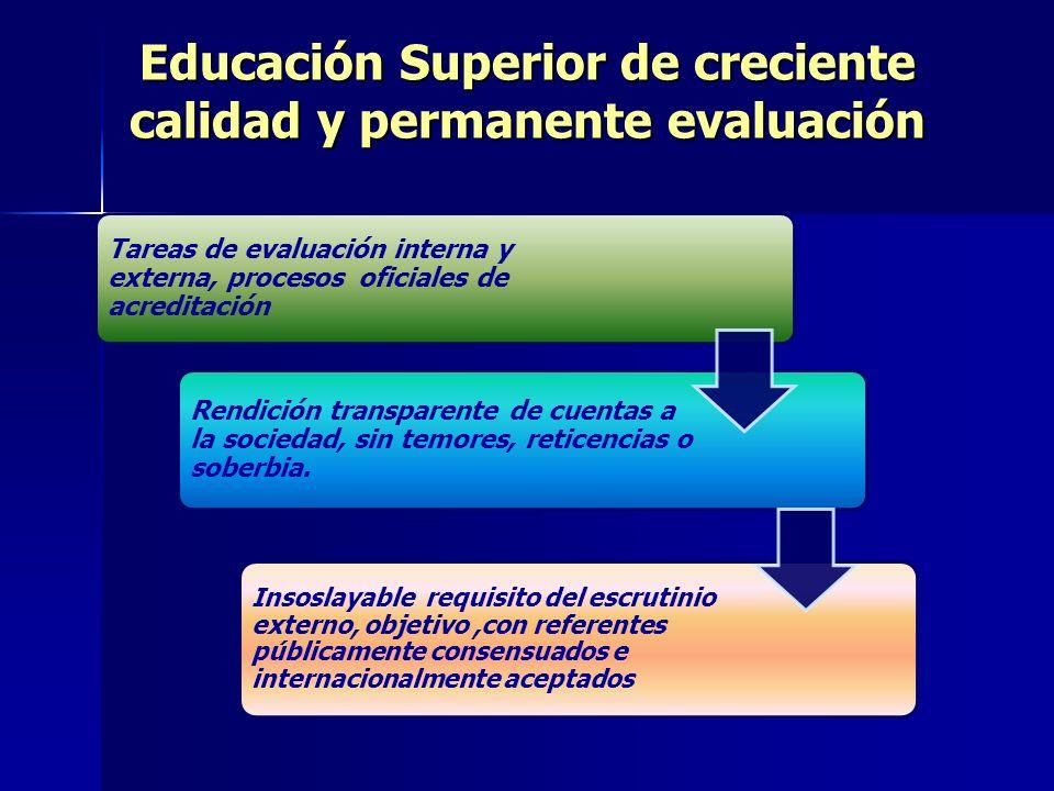 Educación Superior de creciente calidad y permanente evaluación Tareas de evaluación interna y externa, procesos oficiales de acreditación Rendición transparente de cuentas a la sociedad, sin temores, reticencias o soberbia.
