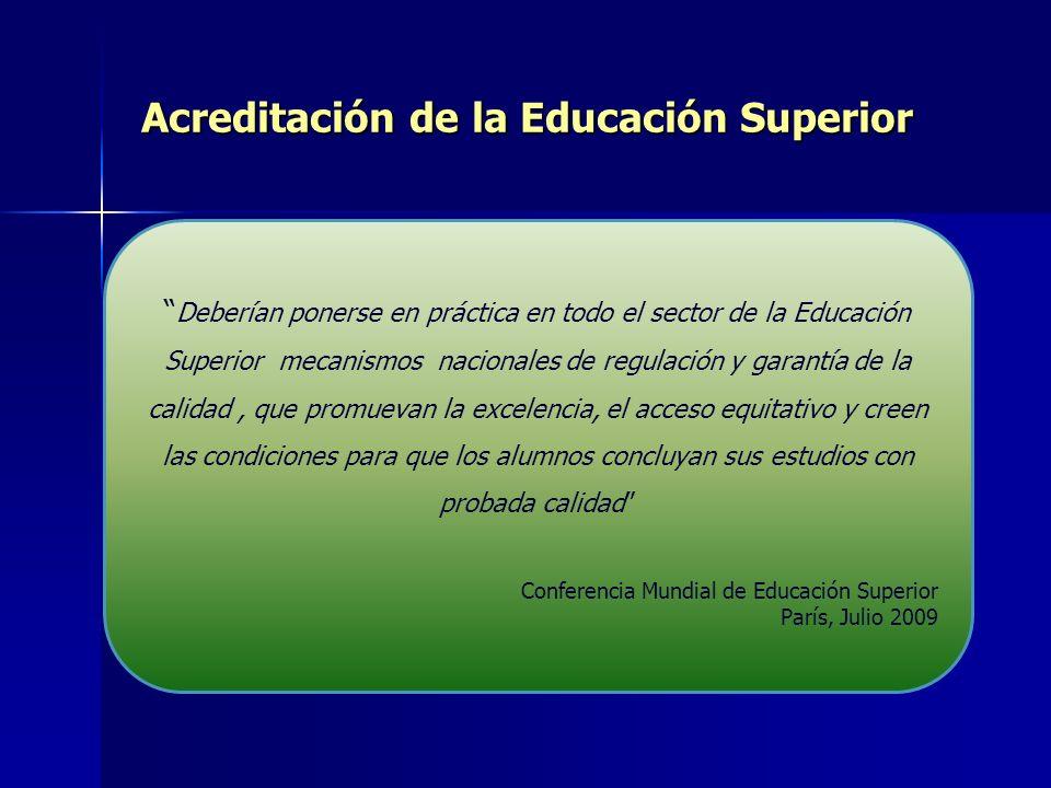 Acreditación de la Educación Superior.