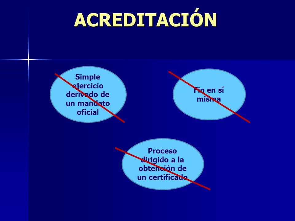 ACREDITACIÓN Simple ejercicio derivado de un mandato oficial Fin en sí misma Proceso dirigido a la obtención de un certificado