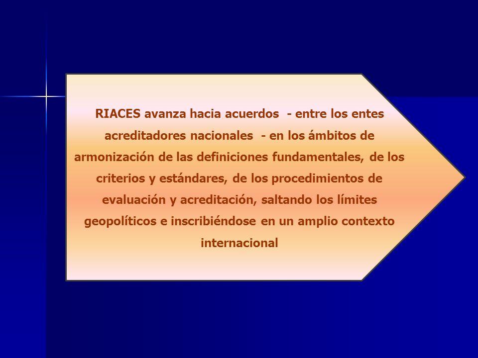 RIACES avanza hacia acuerdos - entre los entes acreditadores nacionales - en los ámbitos de armonización de las definiciones fundamentales, de los criterios y estándares, de los procedimientos de evaluación y acreditación, saltando los límites geopolíticos e inscribiéndose en un amplio contexto internacional