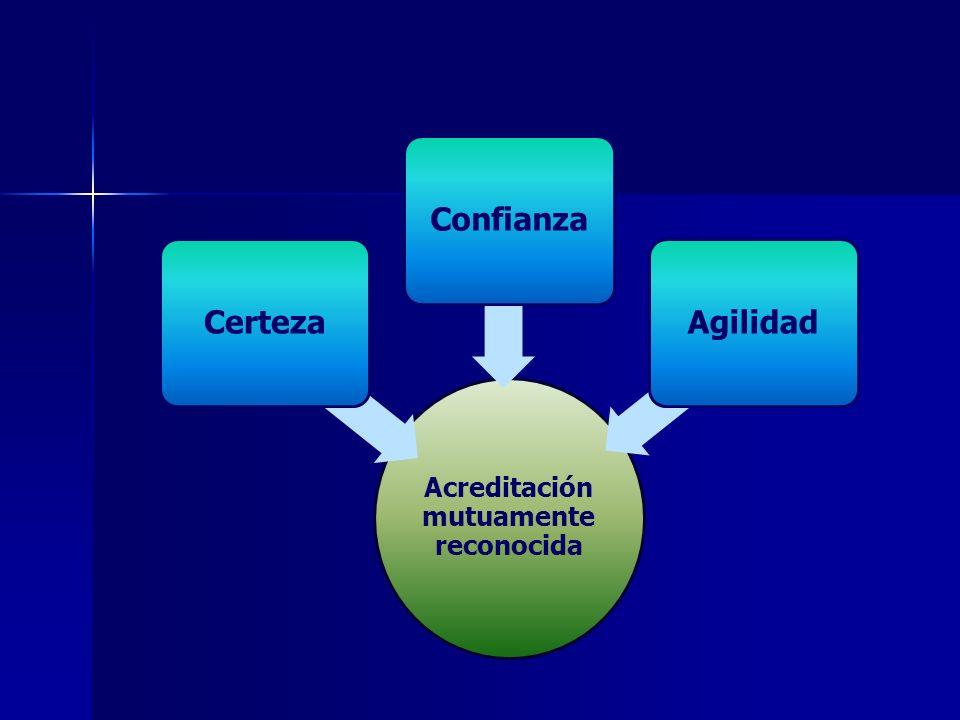 Acreditación mutuamente reconocida CertezaConfianzaAgilidad